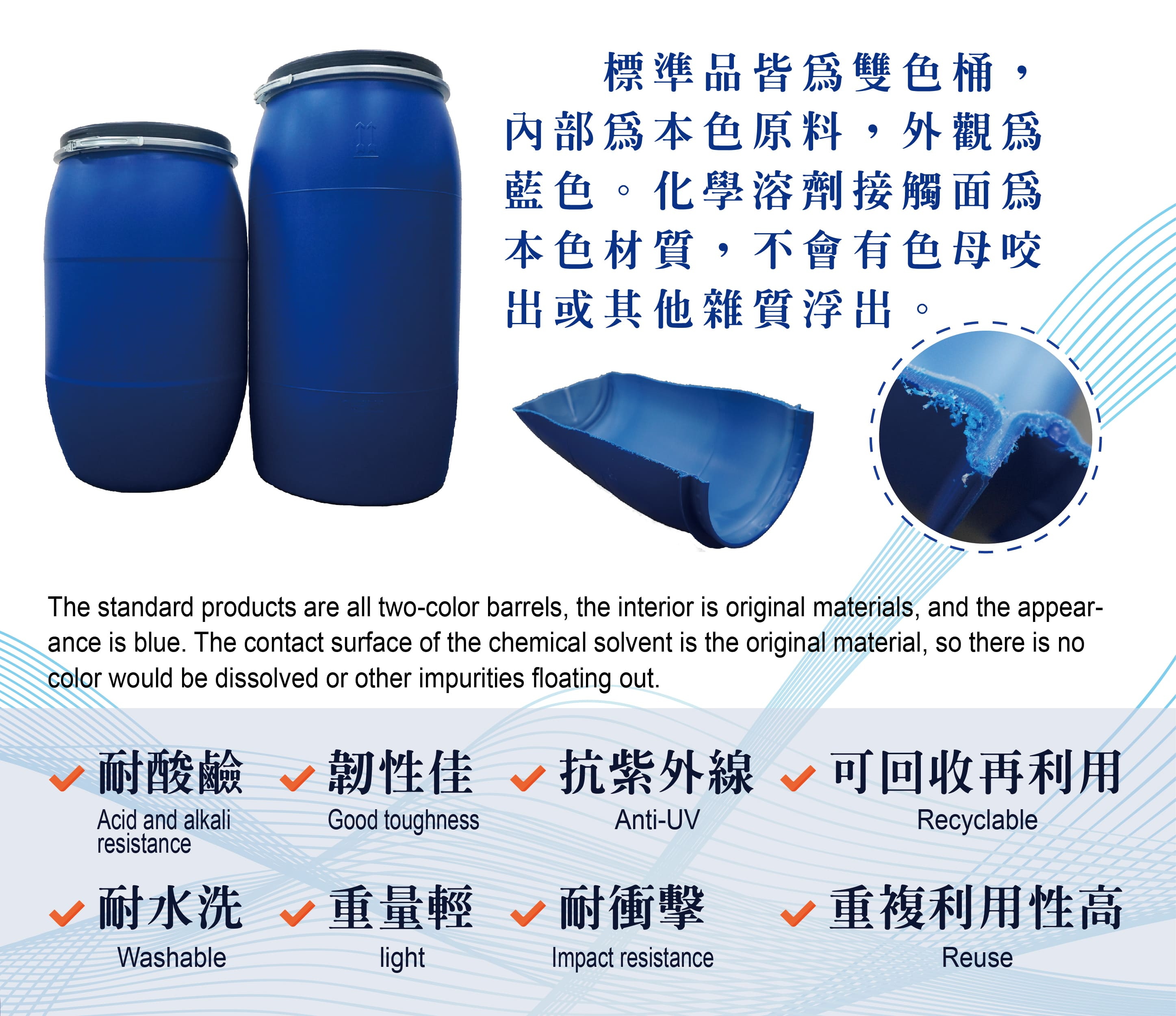 proimages/2020塑膠容器/塑膠桶特色介紹(壓縮).jpg